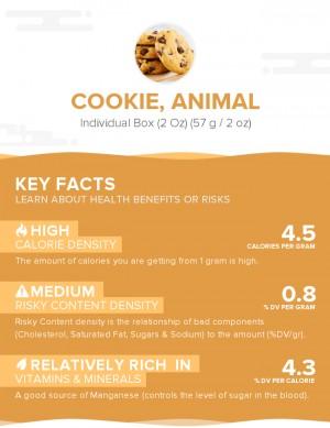 Cookie, animal