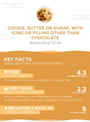 Cookie, butter or sugar, with icing or filling other than chocolate