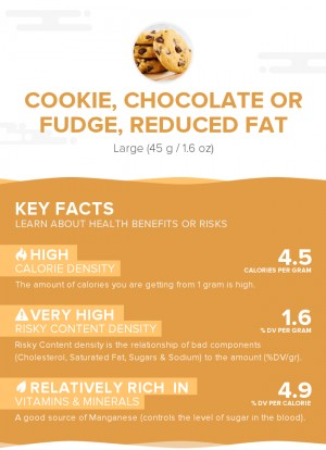 Cookie, chocolate or fudge, reduced fat