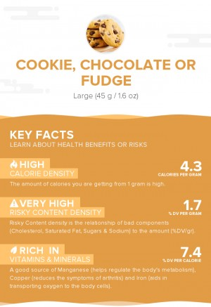Cookie, chocolate or fudge