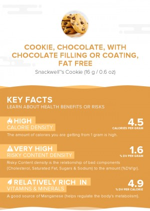 Cookie, chocolate, with chocolate filling or coating, fat free