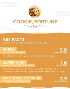 Cookie, fortune