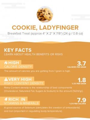 Cookie, ladyfinger
