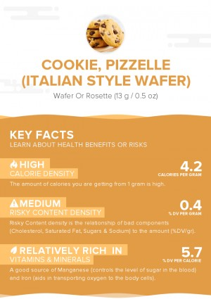 Cookie, pizzelle (Italian style wafer)