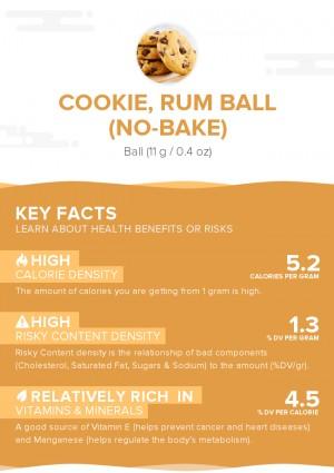 Cookie, rum ball (no-bake)
