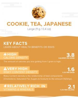 Cookie, tea, Japanese