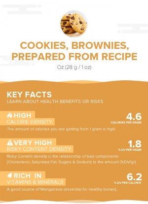 Cookies, brownies, prepared from recipe