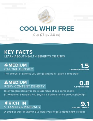 Cool Whip Free