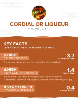 Cordial or liqueur