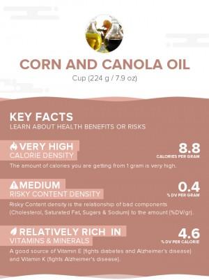 Corn and canola oil
