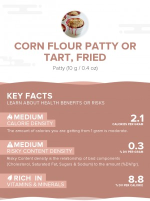 Corn flour patty or tart, fried