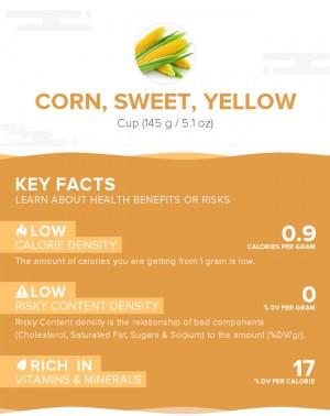 Corn, sweet, yellow, raw