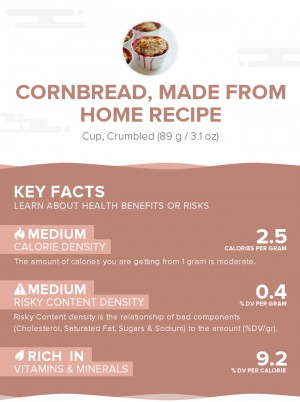 Cornbread, made from home recipe