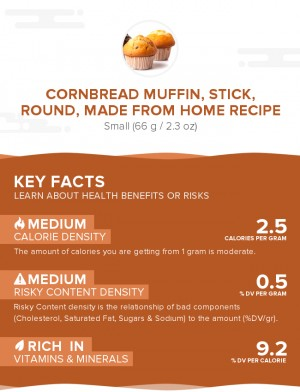Cornbread muffin, stick, round, made from home recipe