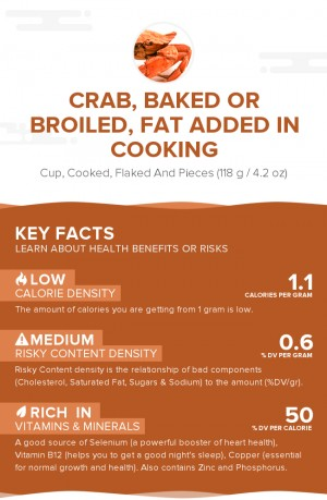 Crab, baked or broiled, fat added in cooking