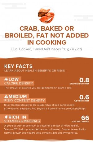 Crab, baked or broiled, fat not added in cooking