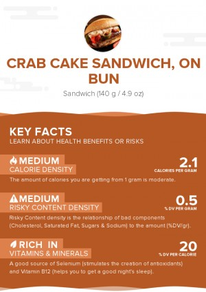 Crab cake sandwich, on bun