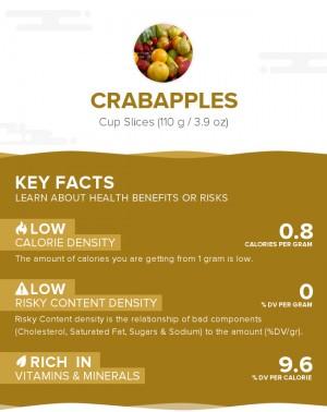 Crabapples, raw