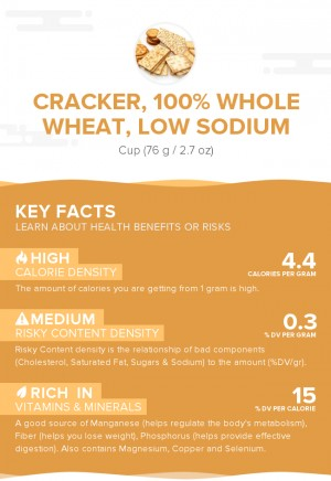 Cracker, 100% whole wheat, low sodium