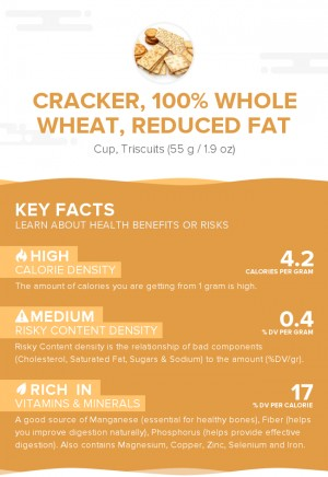 Cracker, 100% whole wheat, reduced fat