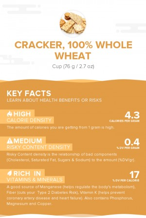 Cracker, 100% whole wheat
