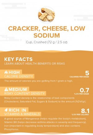 Cracker, cheese, low sodium