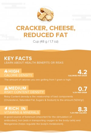Cracker, cheese, reduced fat