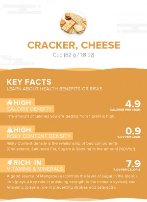 Cracker, cheese