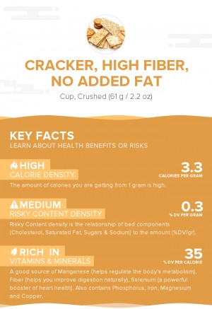 Cracker, high fiber, no added fat