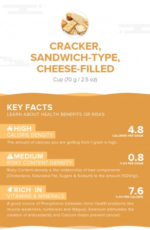 Cracker, sandwich-type, cheese-filled