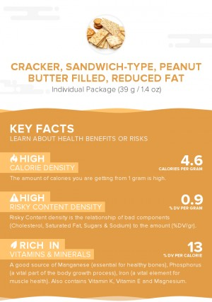 Cracker, sandwich-type, peanut butter filled, reduced fat