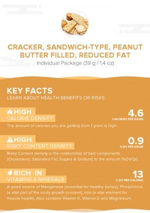 Cracker, sandwich-type, peanut butter filled, reduced fat