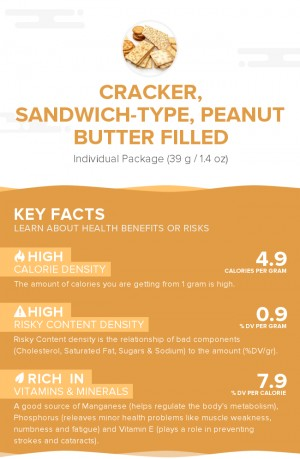 Cracker, sandwich-type, peanut butter filled