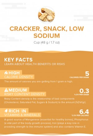 Cracker, snack, low sodium