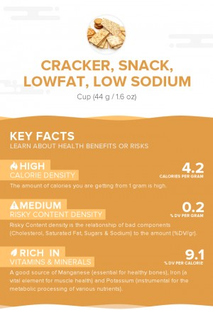 Cracker, snack, lowfat, low sodium