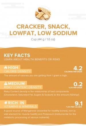Cracker, snack, lowfat, low sodium