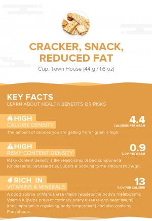 Cracker, snack, reduced fat