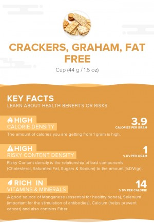 Crackers, graham, fat free