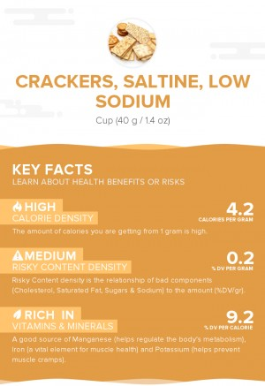 Crackers, saltine, low sodium