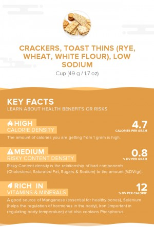 Crackers, toast thins (rye, wheat, white flour), low sodium