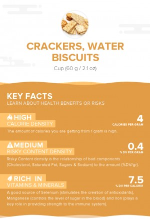 Crackers, water biscuits