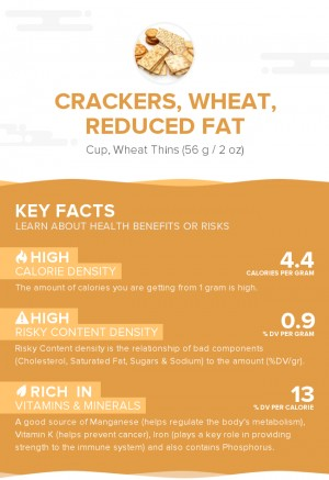 Crackers, wheat, reduced fat