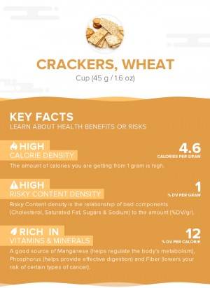 Crackers, wheat
