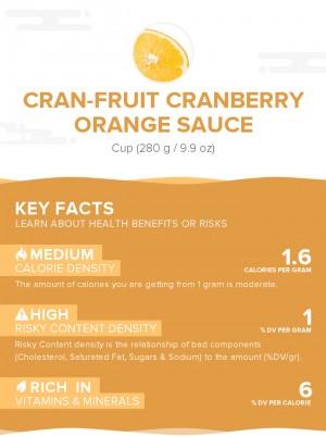Cran-Fruit Cranberry Orange Sauce