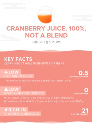 Cranberry juice, 100%, not a blend