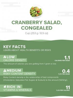 Cranberry salad, congealed