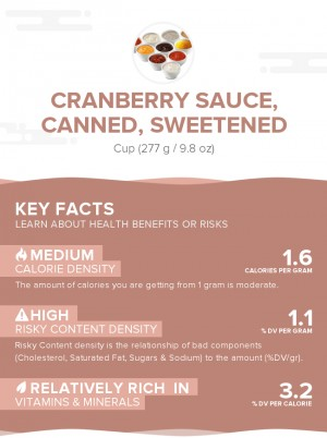 Cranberry sauce, canned, sweetened