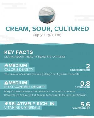 Cream, sour, cultured