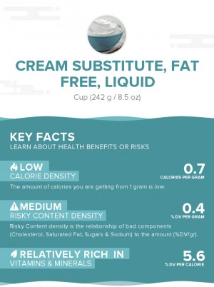 Cream substitute, fat free, liquid
