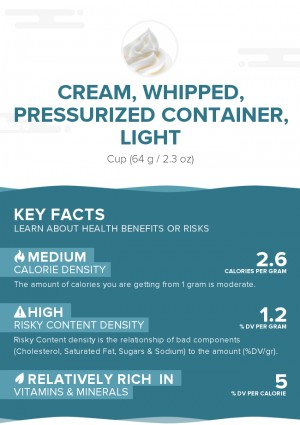 Cream, whipped, pressurized container, light